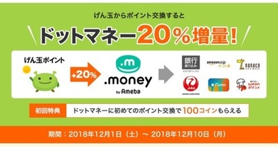 【10日まで】げん玉→ドットマネー、交換で750円→900円になります〜