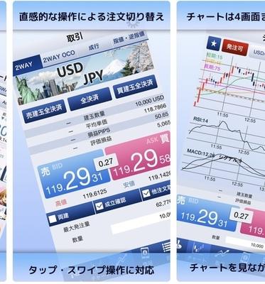 SBI FXトレードはじめてみようと思います!げん玉17000円以上のお小遣い!