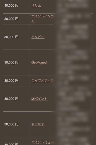 3万円に!!!!ポイント対象外ですが申し込みました!!