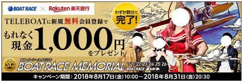 楽天銀行 「TELEBOAT」に新規会員登録でもれなく現金1000円がもらえる!