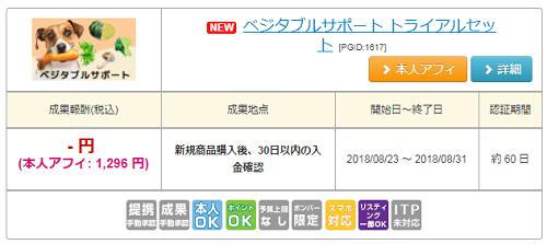 マイボンバー ドッグフードが実質無料+210円のお小遣い!!