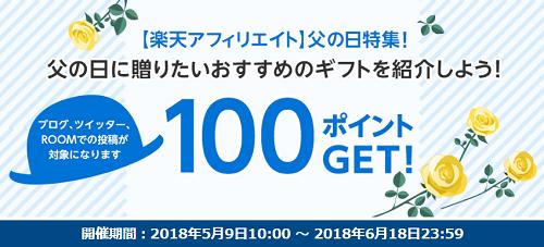 【楽天アフィリエイト】   父の日商品紹介で100ポイント