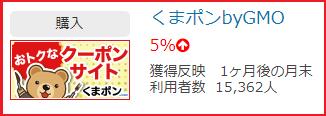 ポイントタウン 「くまポン」初購入で500円還元♪半額購入可能!