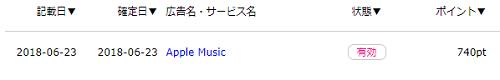 ハピタスのAppleMusic4日で承認!!手出しゼロで740円がお小遣いに♪