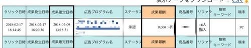 【承認報告】   2月に購入したイークリックのあの物凄い案件が無事承認♪( ´▽`)