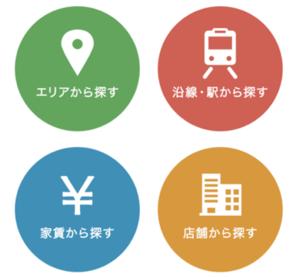 ライフメディア 「賃貸情報」物件のメール問い合わせのみで200円稼げます