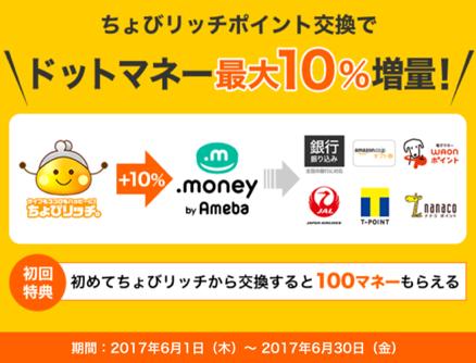 【超急げ!!本日6/30まで】  ちょびリッチ→ドットマネーのポイント交換10%増量