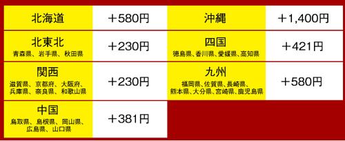 【楽天】9時から再販! BAGEL&BAGEL訳ありベーグル3300円