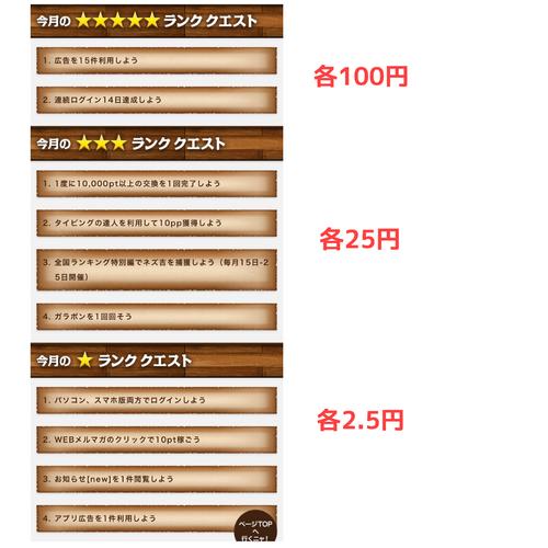 今月のポイントハンター全クリできそう!ログイン14日で100円♪