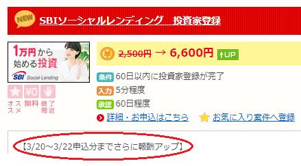 ハガキ届きました→【ポイントUP最終日】SBIソーシャルレンディング登録で6600円!