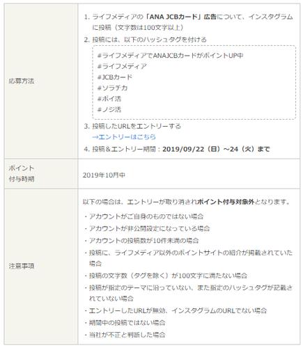 ライフメディア、インスタ記事投稿でもれなく100円!