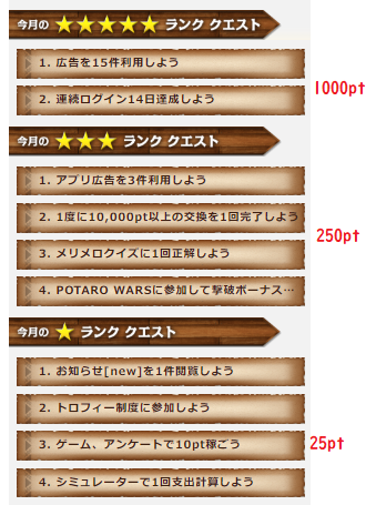 ポイントインカム、今月のポイントハンター全クリできそう!14日連続ログイン100円♪