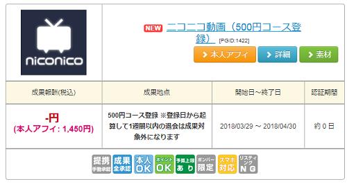 【再登場!】マイボンバー お馴染みのアノ動画有料会員登録で900円以上のお小遣い♪