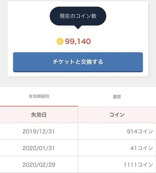 itsmonコインをエムアイポイントに交換してきました。