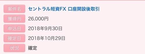 えんためネット セントラルFX200回取引完了で2万6千円無事承認♪( ´▽`)