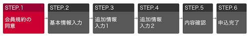 dカードg1.6.png