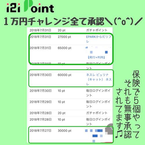 i2iポイント 6月開催の1万円チャレンジ、すべて承認されました~~( *´艸`)